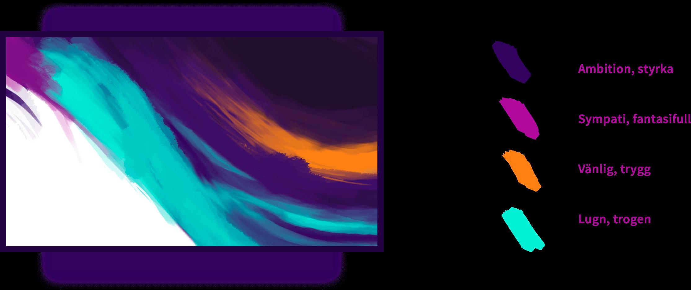 färgdemonstration med känslor/reaktioner tillskriven varje färg